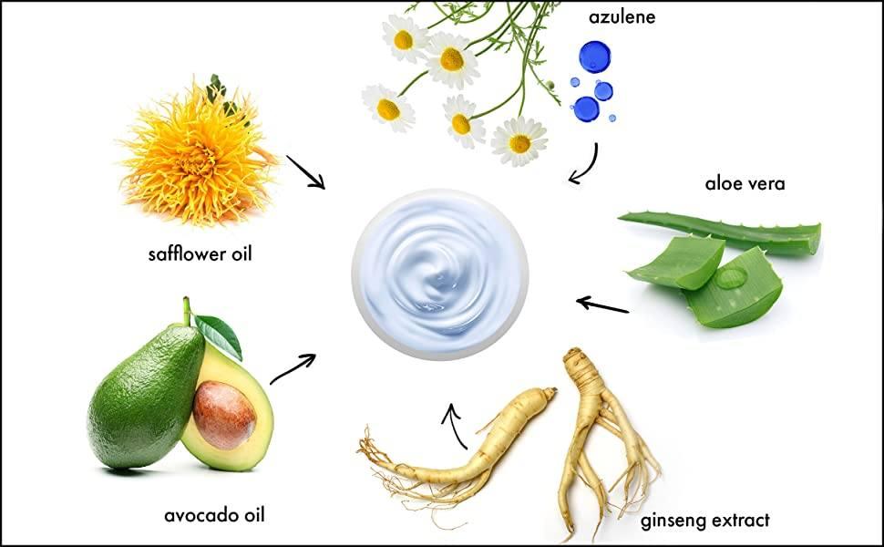 активни съставки на рубенена терапия за лице